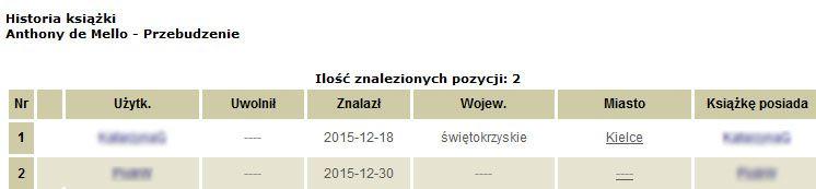 bookcrossing historia ksiazki